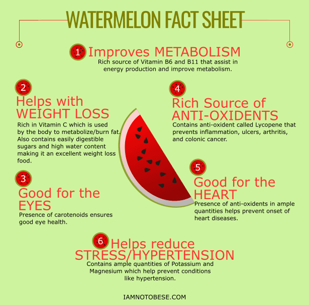 Watermelon health facts